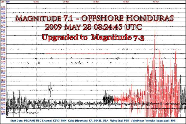 7.1 Upgraded to 7.3 Honduras Earthquake recorded by ARPSN 200905.28