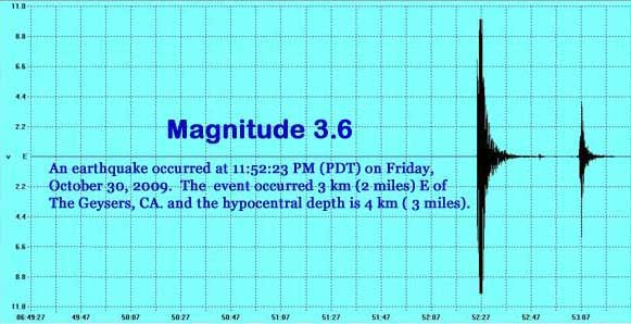 3.4 Earthquake - The Geysers - 200910.31 - 11:52:23 PM