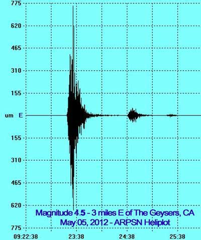 ARPSN 201205.05 - Magnitude 4.3 - 3 miles E of The Geysers, CA