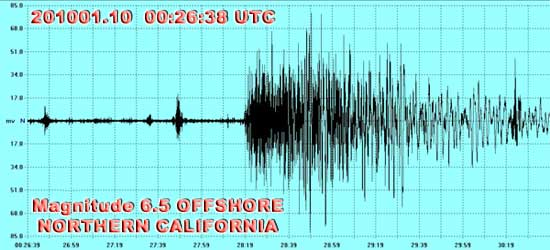 6.5M Earthquake - Northern California