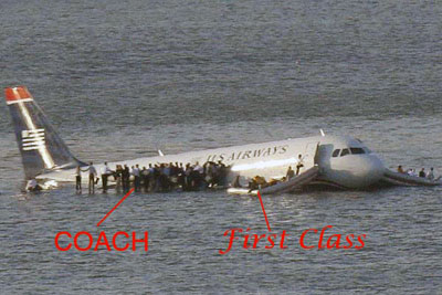 Plane in water, first class on Life Boats while Coach passengers wait in the water on the wing of the plane