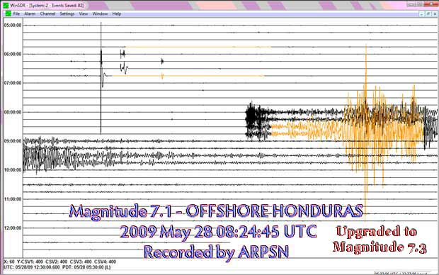 7.1 Honduras Earthquake recorded by ARPSN 200905.28