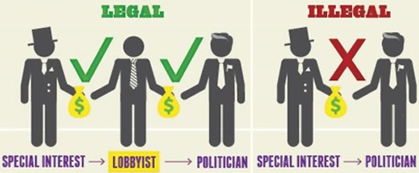 End Legal Politician Bribery