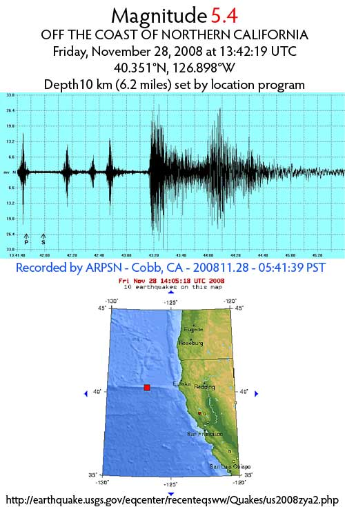Magnitude 5.4 Off Coast of Northern California